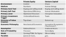 VENTURE CAPITAL vs PRIVATE EQUITY. ACLARANDO CONCEPTOS.